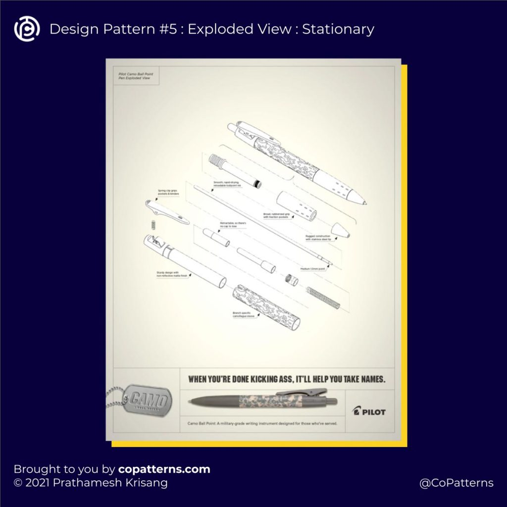 Design Pattern #5 : Exploded View